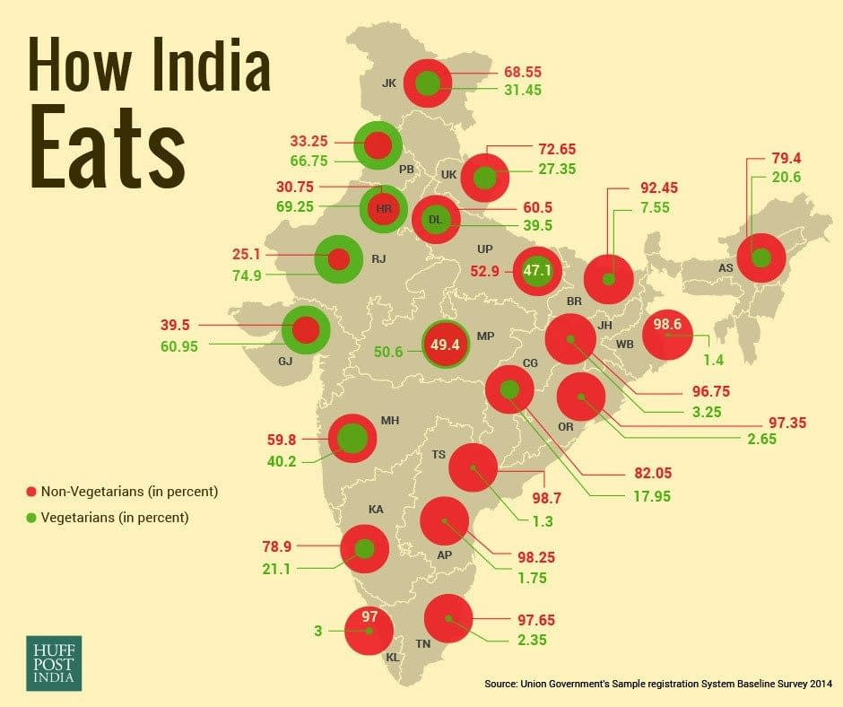 Map of India indicating proportions of vegetarians in 2014