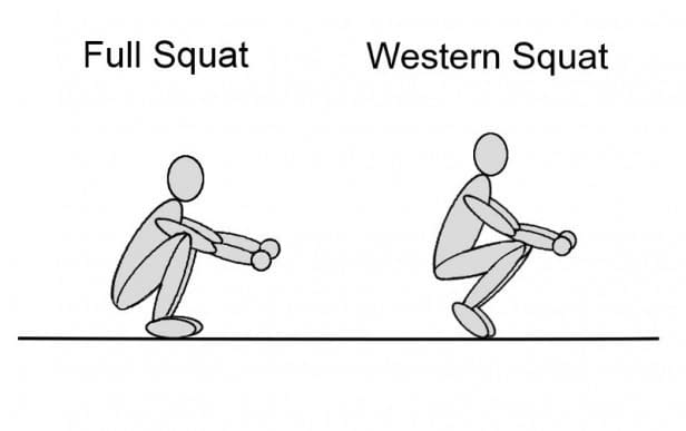 squatting-position
