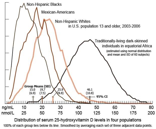chart-small
