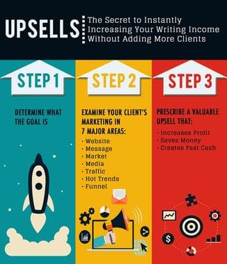 Upsell-template