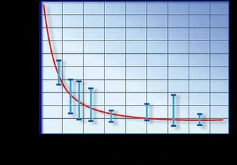 human_growth_hormone_chart