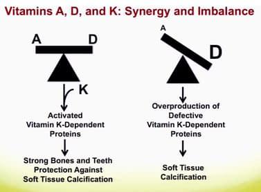 vitaminsADK