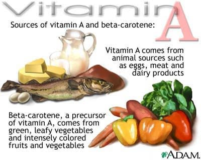 vitamine-a-sources